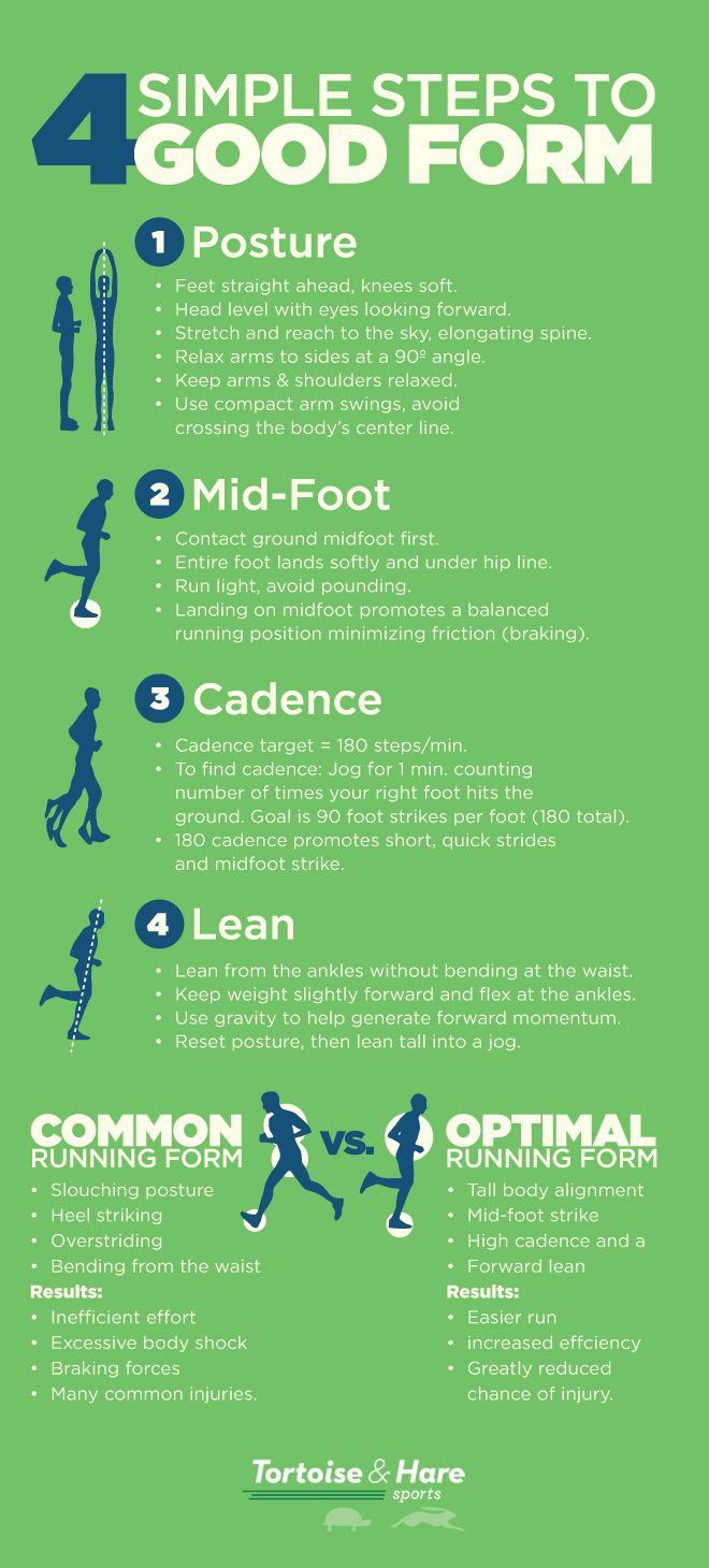 Best   Images On   Running Training