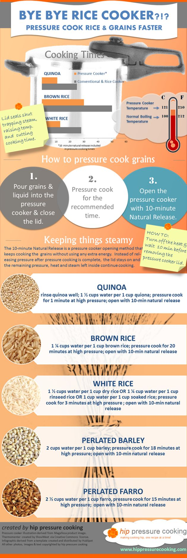 Pressure Cooker Infographic on Rice and Grains - please re-pin!