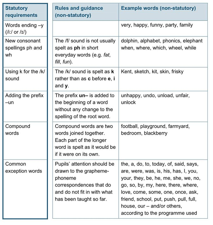 homework national curriculum
