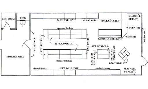 Clothing Boutique Floor Plan Pinteres