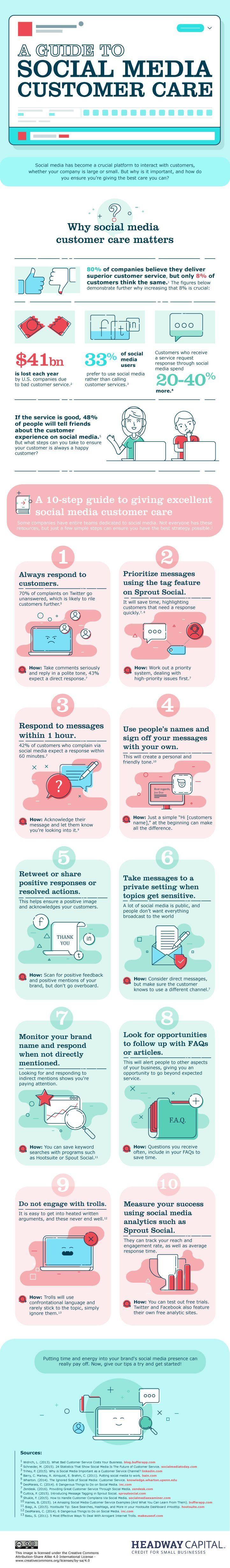 Infographic: How to provide excellent customer service on social media -- Boost engagement and loyalty, while sidestepping PR problems and online firestorms. This infographic can help you power your digital efforts with consumers.