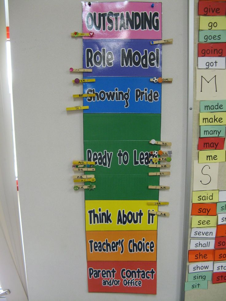 Classroom management clip chart and Pinterest linky party ...