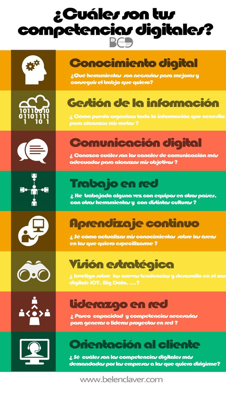 ¿Cual son tus competencias digitales? #infografia