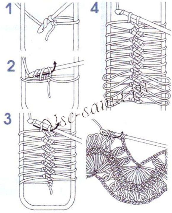 Инструкция по вязанию с помощью вилки - Вилочные изделия 2. Оберните нить вокруг второго зубца, вращая вилку по часовой стрелке и одновременно проводя крючок между зубцами вилки так, чтобы он оказался на лицевой стороне работы. Провяжите 1 ст. б/н в 1-ю возд. п.  3. Продолжайте вращать вилку вокруг своей оси в том же направлении, провязывая в каждую петлю по 1 ст. б/н.  4. Снимите с вилки часть уже сделанной работы.  5. Соедините петли с помощью столбиков б/н и цепочек из возд. п.