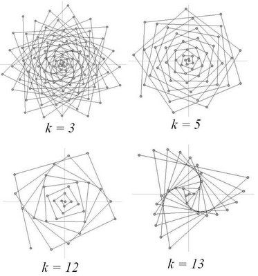 mathrecreation: Quadratic Number Spirals and Polygonal Numbers