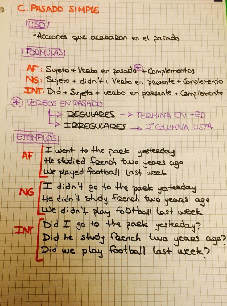Ingles Tiempos verbales: Pasado Simple Usos, formulas y ejemplos