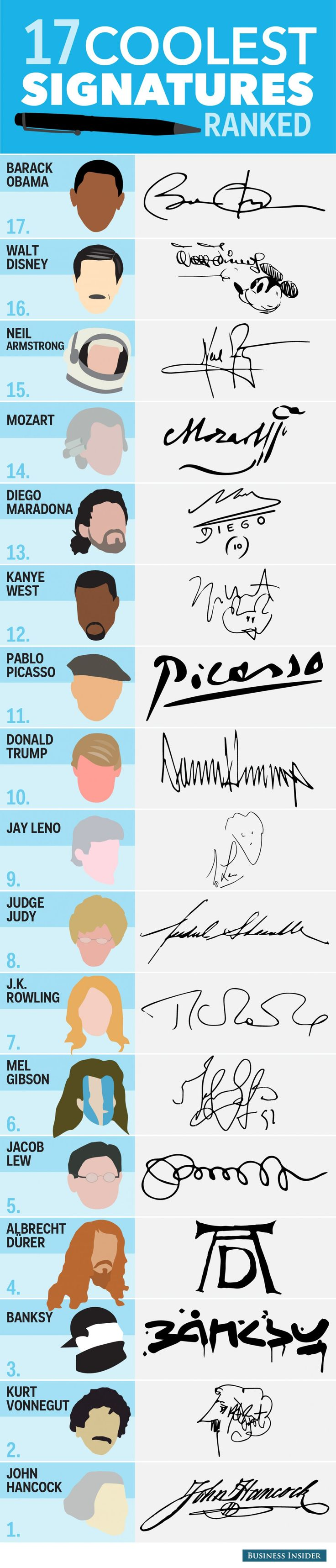 famous best coolest signatures [ranked] ... and number one is .....................................