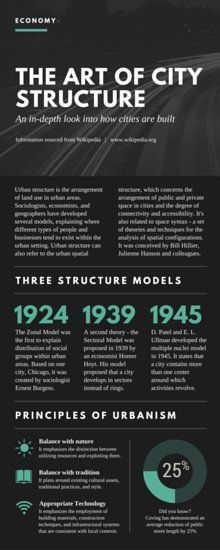 Infographic – Untitled Design