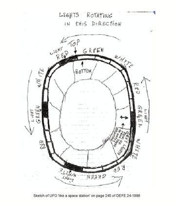 Eyewitness Sketch Space Station Ufo Drawings Of Ufos Released