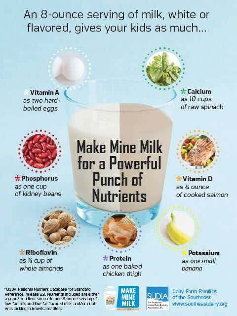 An 8-ounce serving of milk, white or flavored, gives your ...