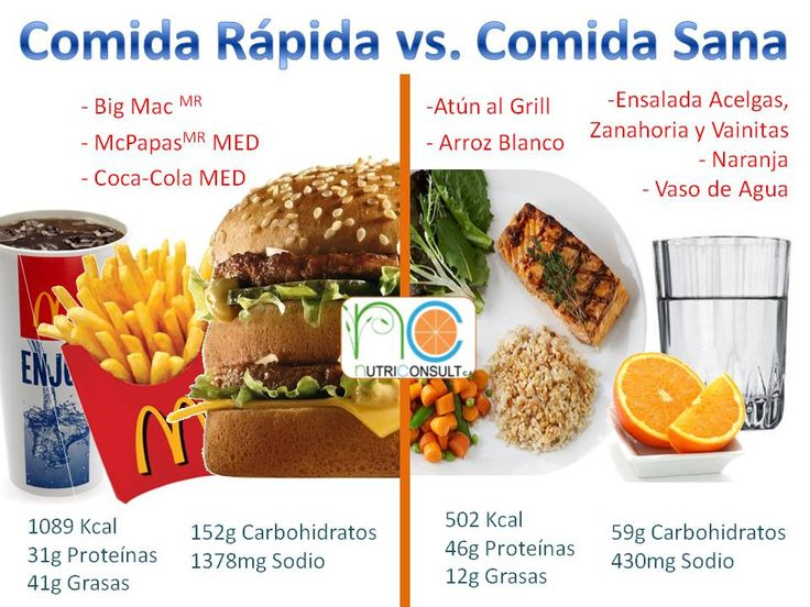 Comida chatarra definicion salud pinterest for Gastronomia definicion