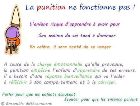 La punition ne fonctionne pas... www.tdah.be