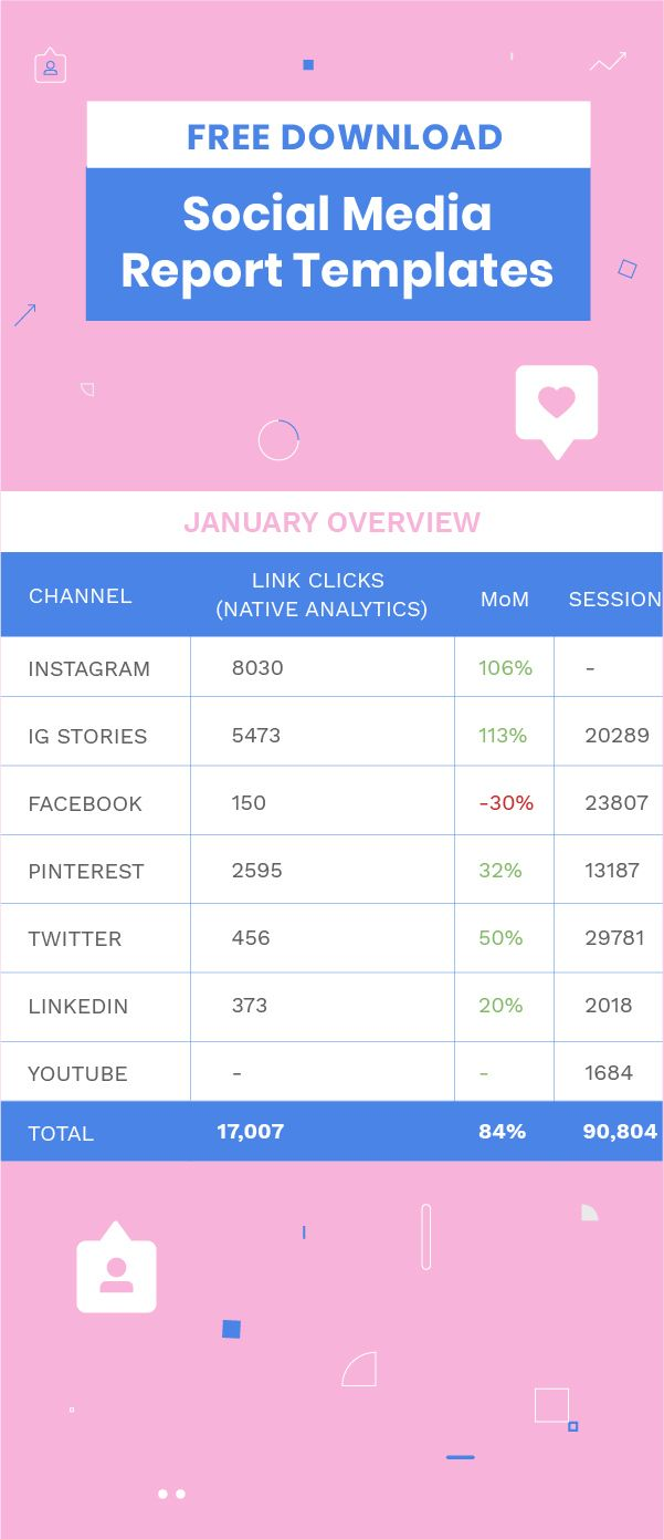 How To Build A Monthly Social Media Report Free Reporting Templates Social Media Report Free Social Media Social Media Schedule