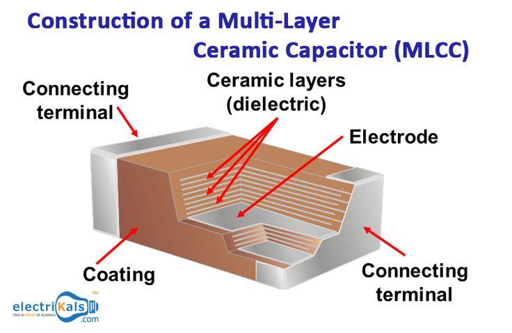 22 Best Smd Tantalum Capacitor Distributor Smd Ceramic