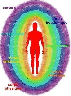 Je vous propose de faire un petit exercice très simple si vous voulez apprendre à voir votre aura. Premièrement, il faut savoir que c'est t...