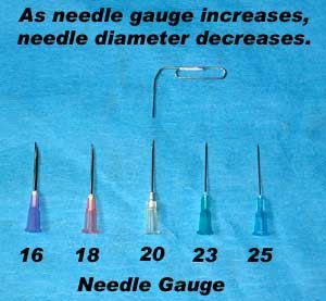 The relationship between gauges and needle size. It's a simple concept, yet one that can mess with your head