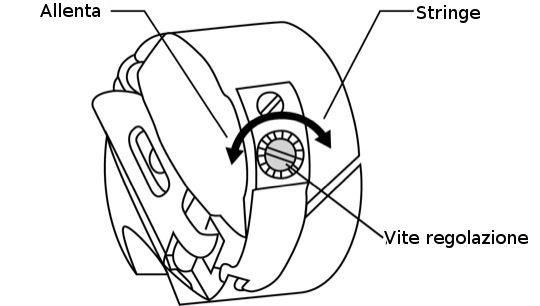 Come registrare la tensione inferiore della macchina per cucire