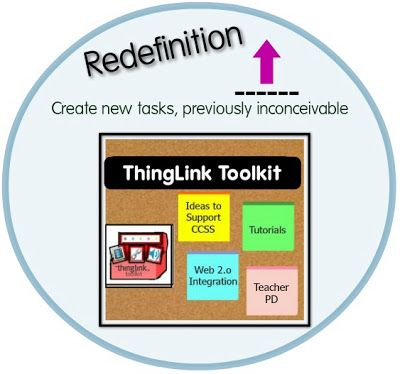 Cool Tools for 21st Century Learners: Tech Connections: Teach Above the Line with ThingLink