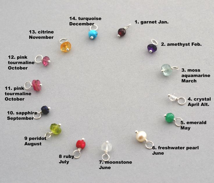 Birthstone Charms, Add Ons, Birthstone Beads Charms by NutmegJewelryDesigns on Etsy https://www.etsy.com/listing/188422878/birthstone-charms-add-ons-birthstone