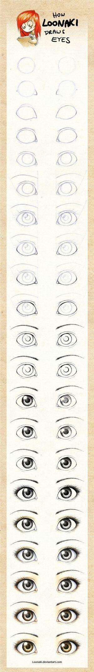 Oczy-Wow, das ist wirklich sehr hilfreich, um beide Augen zu zeichnen, was ich nie