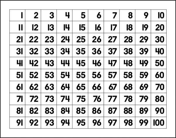 Math+Hundreds+Chart