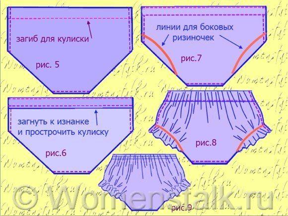 Шьем детские трусики с рюшами - Разное для малышей - Страна рукоделия