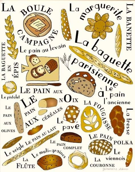 25 best learn french images on pinterest french for Les differents types de cuisine
