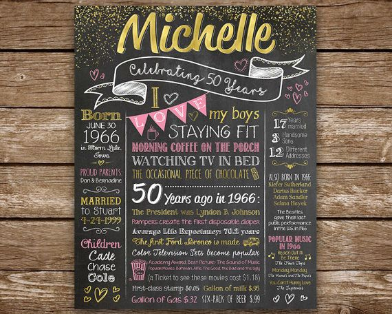 50th Birthday 1966 Chalkboard Poster, 50th Birthday Gift, 50th Party Decor Sign, 50 Years, 50th Sign