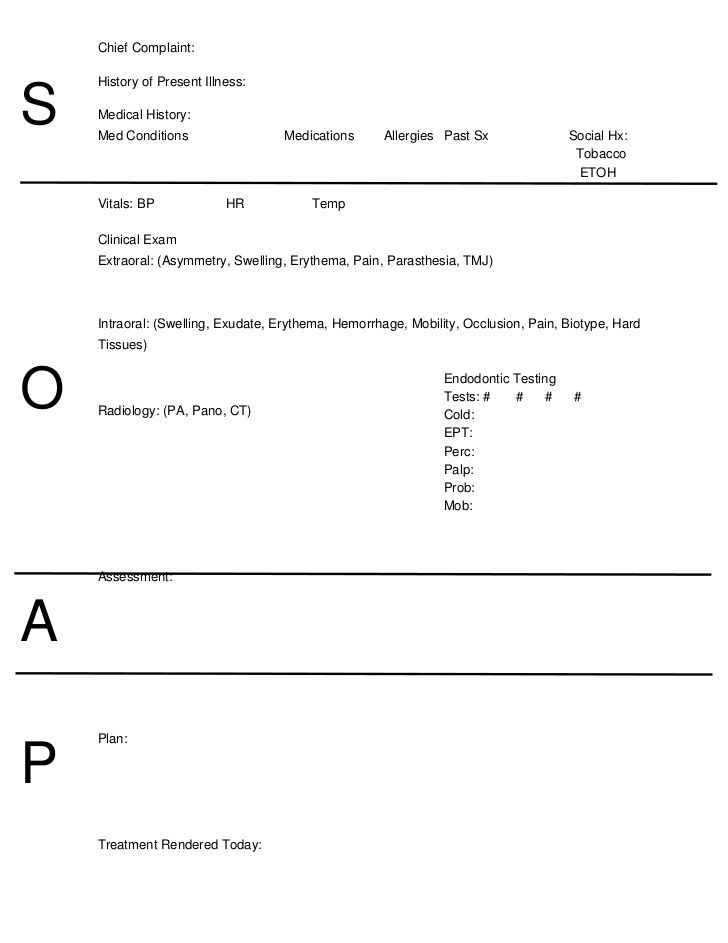 medical soap note template Chief Complaint: History of Present Illness:S Medical History: Med ...