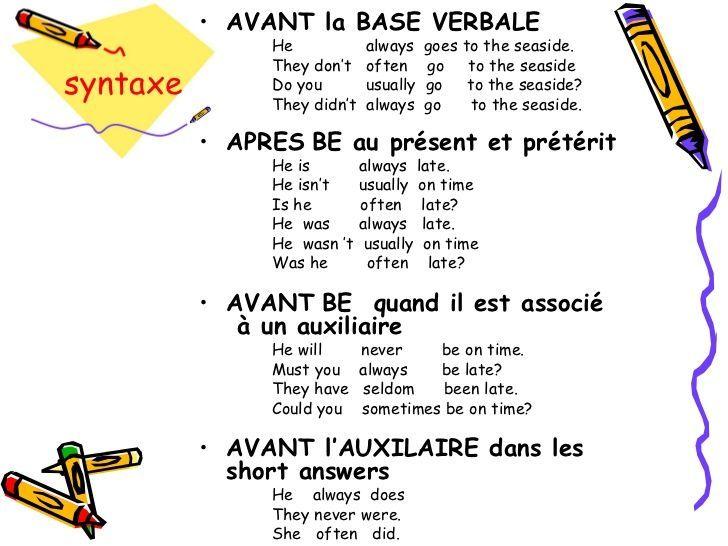 Vocabulaire Anglais Adverbes De Frequence Apprendre L Anglais Vocabulaire Anglais Les Adverbes
