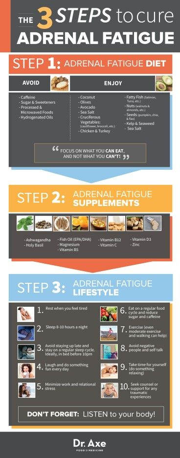 3 steps to cure Adrenal Fatigue