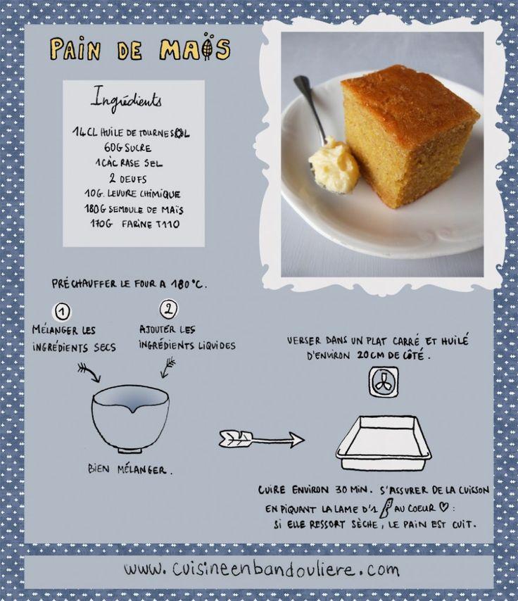 Cornbread, la recette