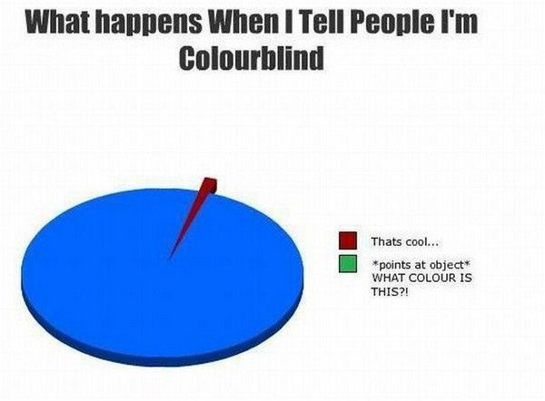 This is funny to me. I'm not color blind, but the fact the square is green, and the pie chart is blue is hilarious!