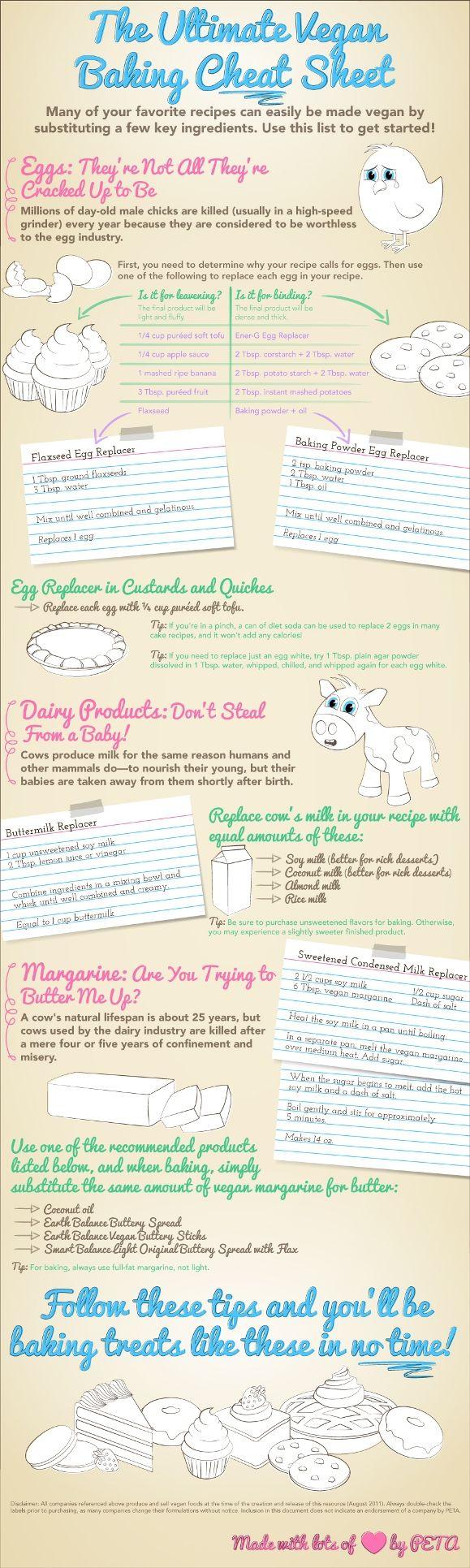 Overzicht van veganistische vervangers voor bij het bakken