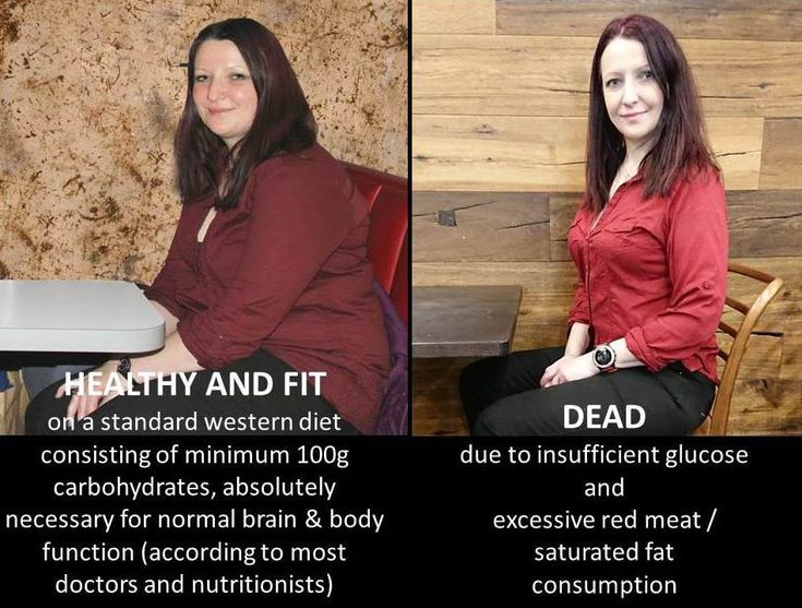 keto diet success | Western diet