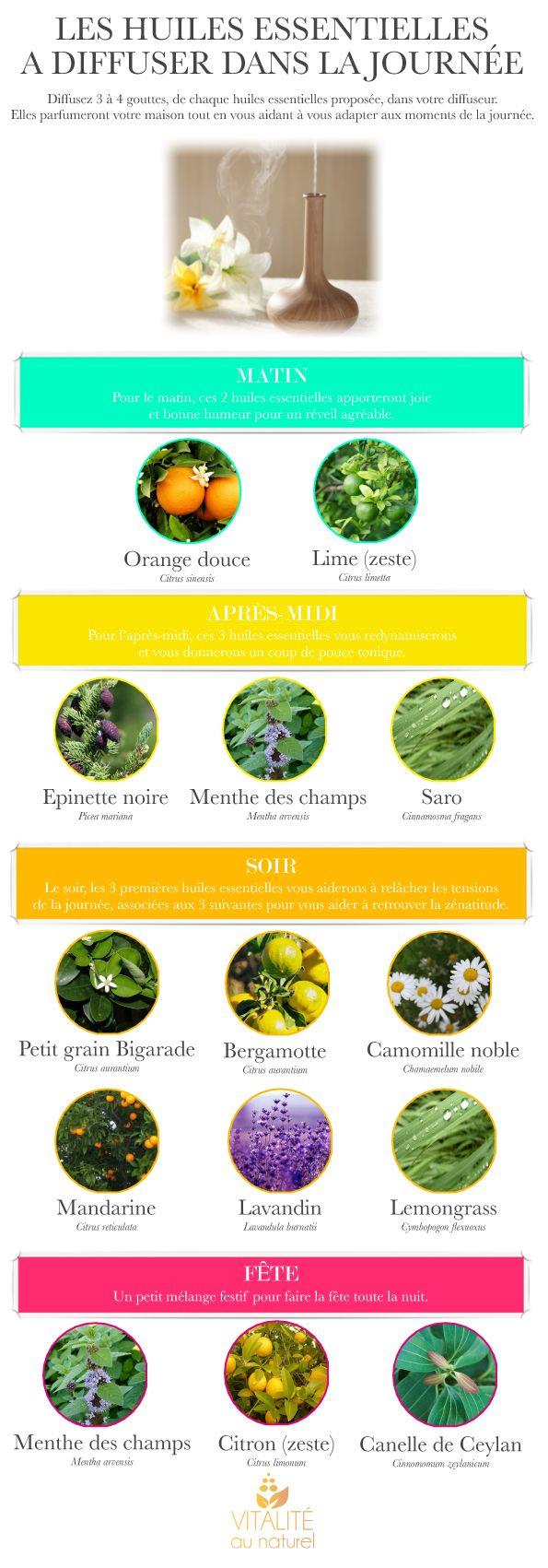 Les meilleures huiles essentielles à diffuser suivant les moments de la journée. http://lavieestbelleaunaturel.com/