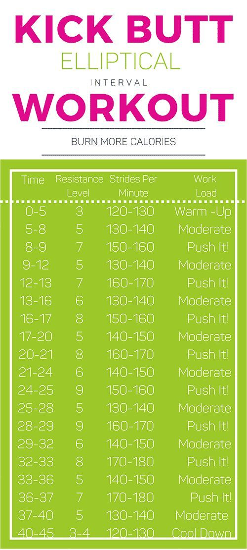 Print off this free elliptical interval training guideline to intensify your next gym workout.