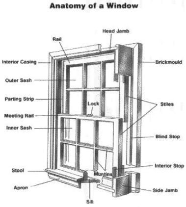 Pin by thedailymarker on building components interior - Building a door jamb for exterior ...