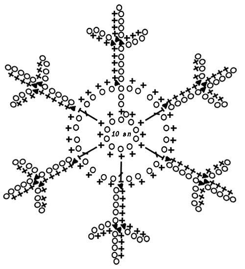 Снежинки » Клубка.Нет - Все о вязании крючком