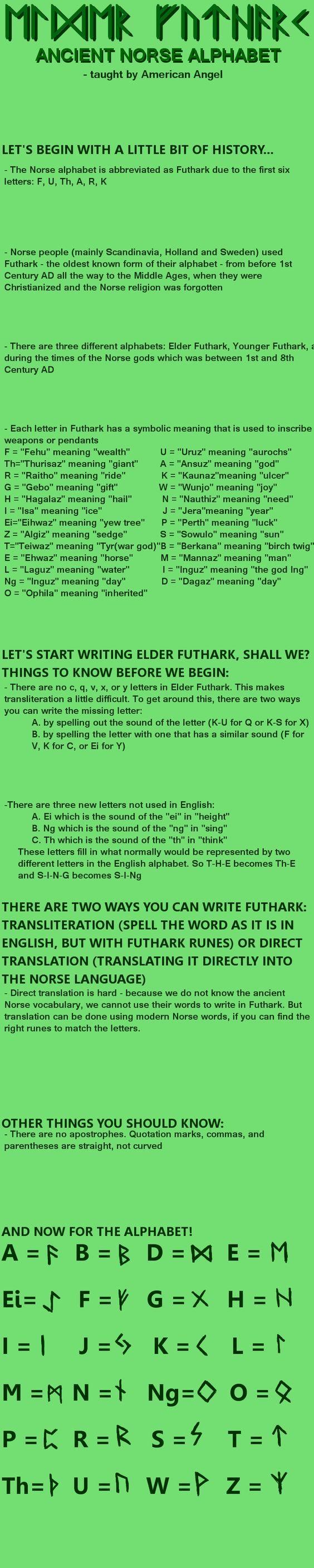 Best 25 norse alphabet ideas only on pinterest viking for Everett tattoo emporium