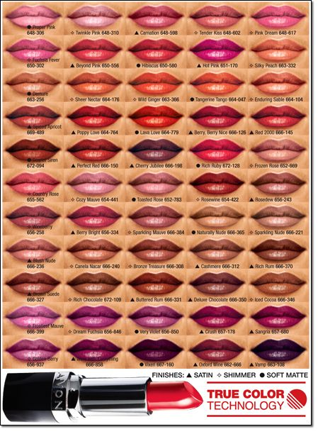 Avon's new Ultra Color Lipstick debuts in Campaign 19. With 55 vivid stay-true colors I bet you will find your favorite shade! To order visit www.youravon.com/teanessa