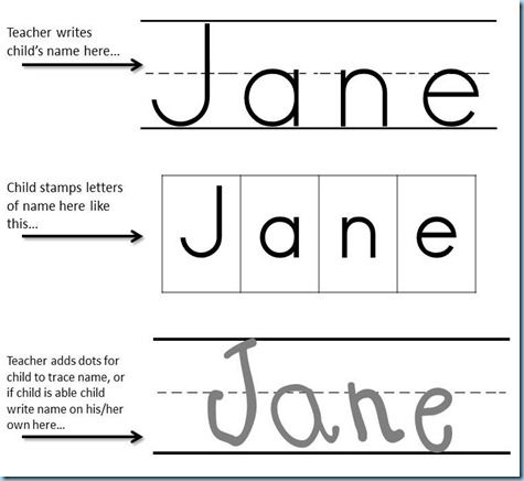 Preschool Printables -Name Stamping. I modified this by whiting out the top line and drawing in the middle line to make it solid, perfect for Handwriting Without Tears.