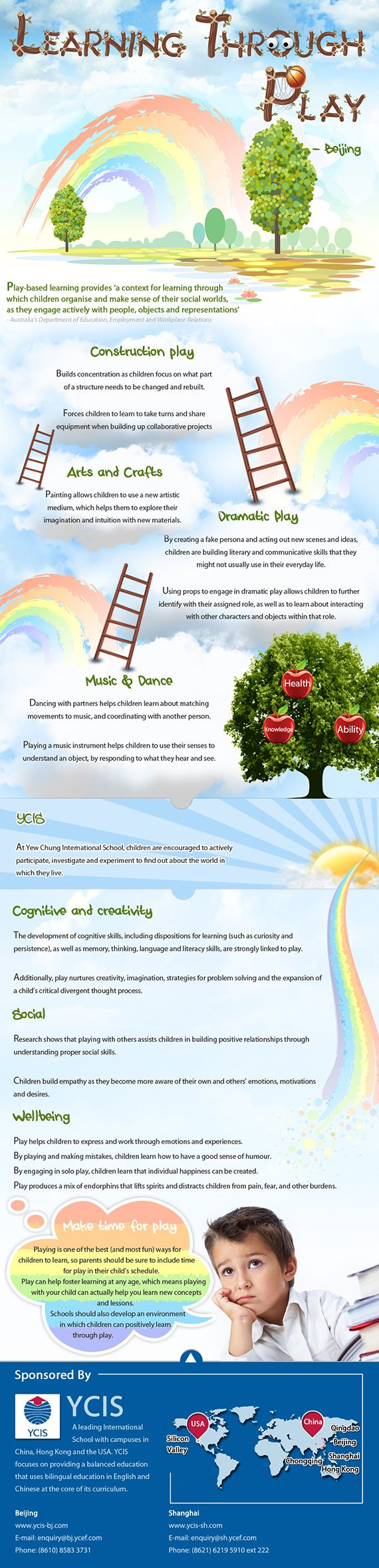Learning Through Play #infografia #infographic #education