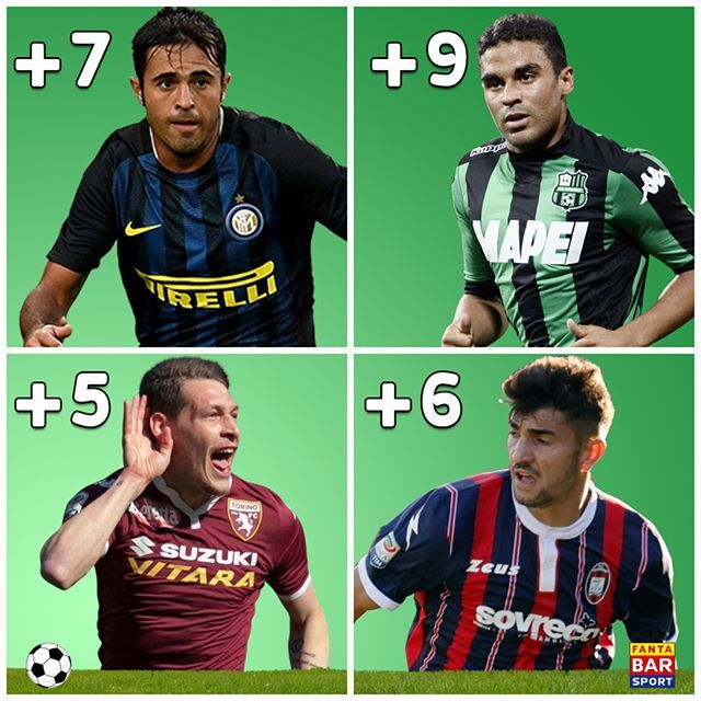 38° giornata di #SerieA - #VOTA il tuo #FantaEroe preferito! 👑⚽️ Ecco le 4 nominations dopo l'ultimo turno di #Fantacalcio: - #Eder. Sarà un caso, ma con lui titolare al posto di #Icardi sono arrivati 6 punti nelle ultime 2 partite, condite da prestazioni ad altissimo livello per il giocatore della nazionale. A farne le spese questo turno è stato l'Udinese: su 5 gol subiti in 3 c'è la sua firma. ⚽️⚽️ 👏 - Gregoire #Defrel. Chiude con una tripletta in quel di #Torino la sua buona…