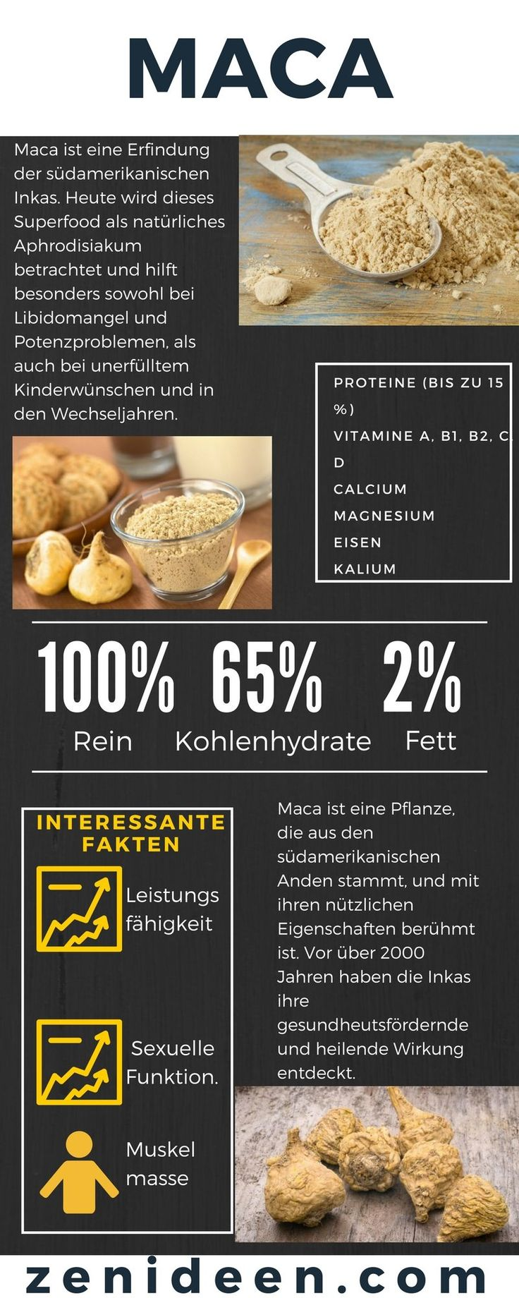 Maca Wirkung Infografik