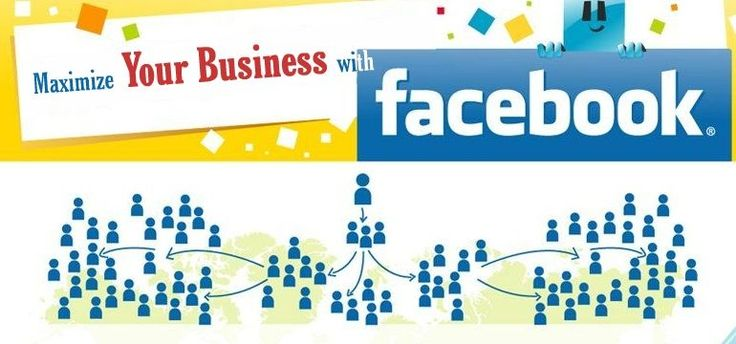 Leverage Facebook benefits to increase your #business #ROI
