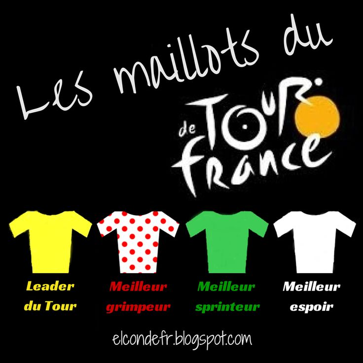 Les maillots du Tour de France