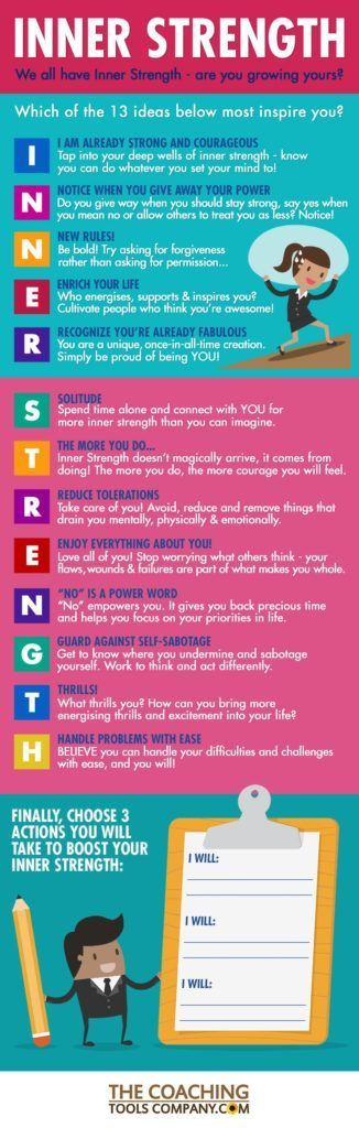 INNER STRENGTH! Infographic to share with 13 Ideas to Inspire You