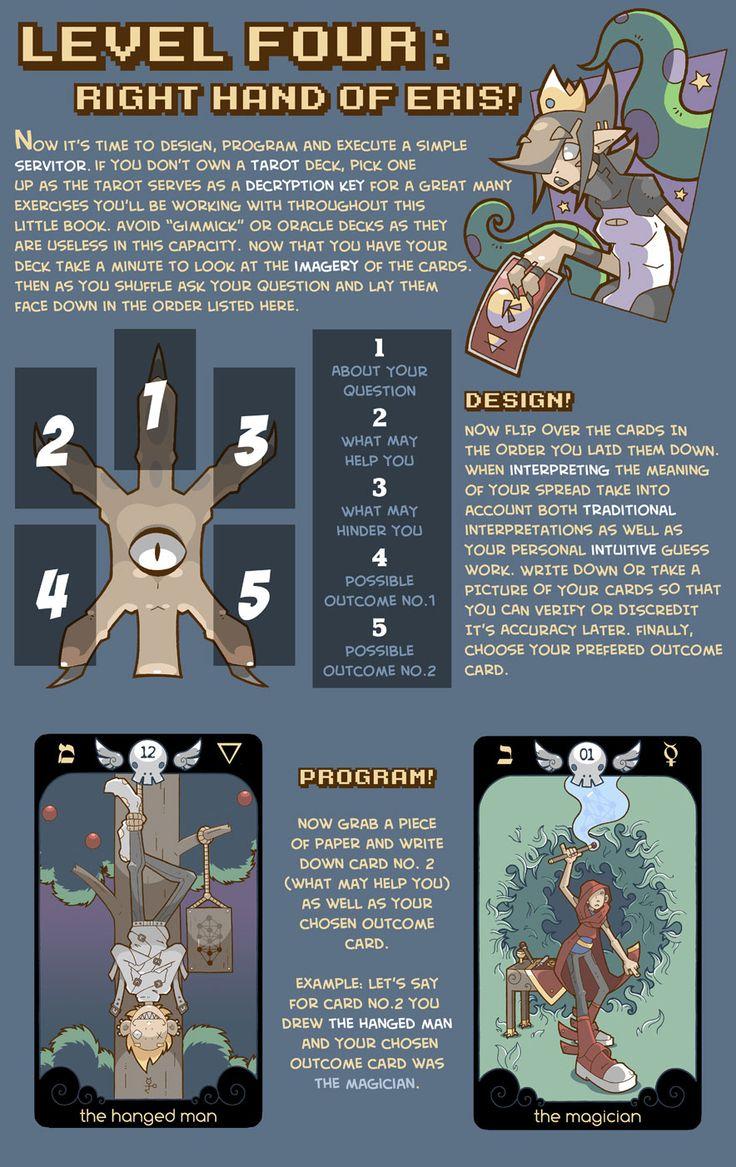 Psychonaut Field Manual Bluefluke Chaos Magick 6