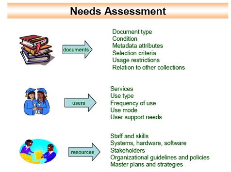15 best images about Needs Assessment Vision Board – Needs Assessment